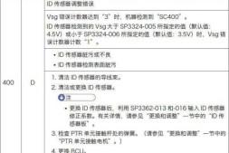 理光、基士得耶DSC720彩色复印机报错SC400故障